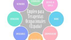 """ENTREVISTA PORTAL WEB """"EMPLEO PARA TERAPEUTAS OCUPACIONALES (ESPAÑA)"""""""